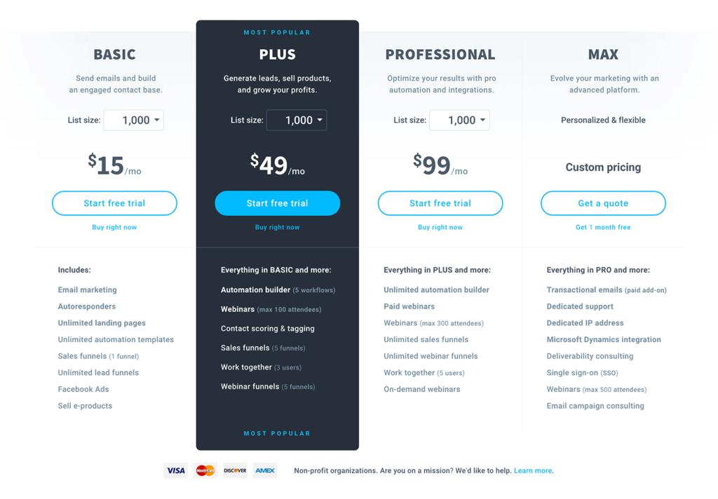 GerResponse pricing plans