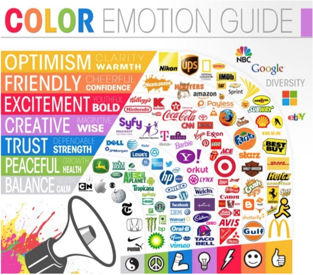 Color Emotion Guide Graph